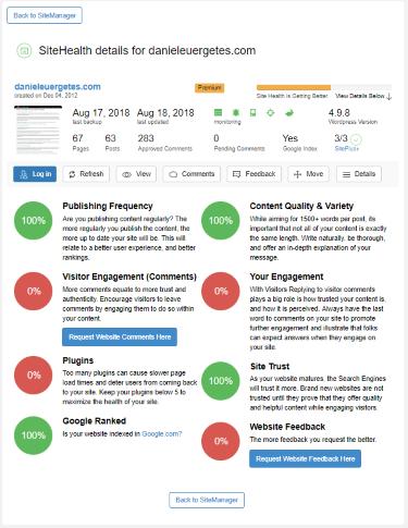 A Site Health Analysis